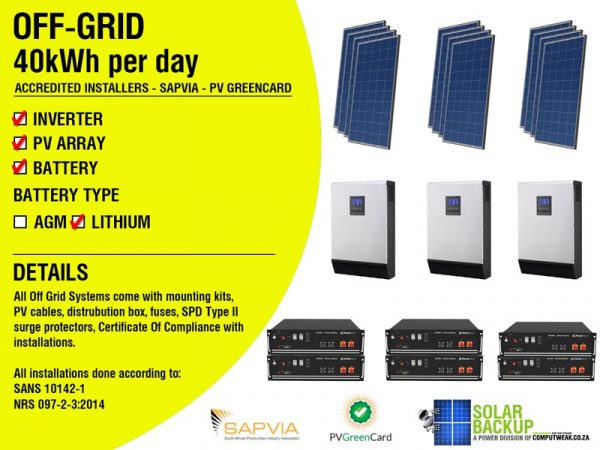 40kWh-per-day